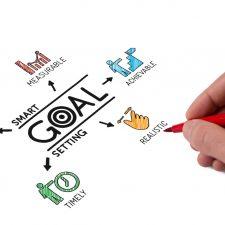 Writing and Illustrating SMART Marketing Goals for 2020   ProFromGo Internet Marketing Pittsburgh